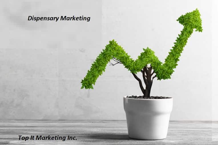 dispensary marketing